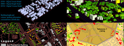 Advanced Spatial Analysis Services