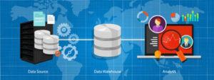 Database Configuration & Scripting