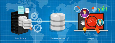 Database Configuration & Scripting Services